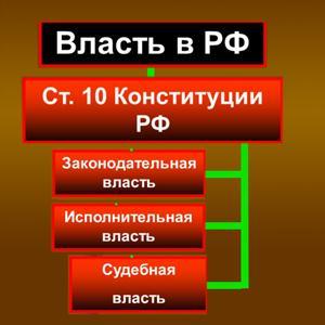 Органы власти Белореченска