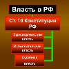Органы власти в Белореченске
